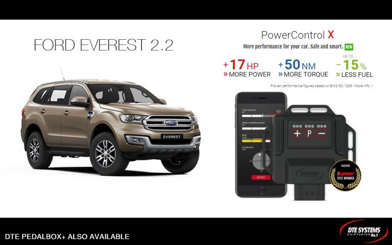 Everest 2.2_PCX
