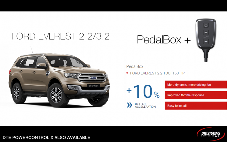 Everest2.2_PedalBox